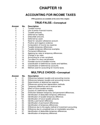 Test Bank Intermediate Accounting 13e by Kieso Chapter 19 Book, Download Free Templates