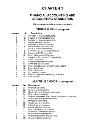 Test Bank Intermediate Accounting 14E by Kieso Chapter 1 Book, Download Free Templates