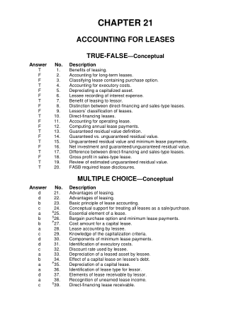 Test Bank Intermediate Accounting 12e by Kieso Chapter 21 Book Free Templates